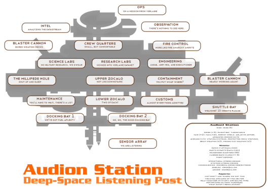 Space Station Audion by Daniel Swensen