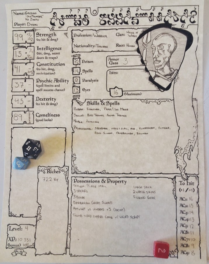 Nbos Character Sheet Designer Review : Empire of the petal throne character sheet portrait