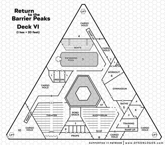 Return to the Barrier Peaks - Deck VI